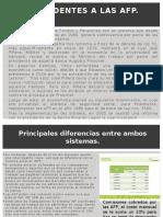 Las AFP Introduccion.pptx