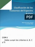 DSM-V  TEA