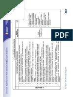 curriculo geografia.pdf