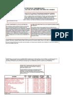 IPC Comprueba Calculo El Usuario 06 2016