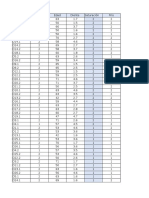 Datos Tabulados 1