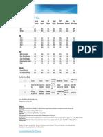 Music Consumer Profile 2012