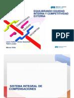 CompetitividadExterna_EquidadInterna_CL.pdf