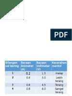nilai bcan voltmeter dan ammeter.pptx