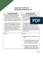 Matrix of Changes.pdf