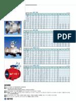 KVC Product Catalogue