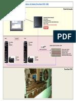 Arquitetura de Sistema Torno Romi UT29 ‐ SBM