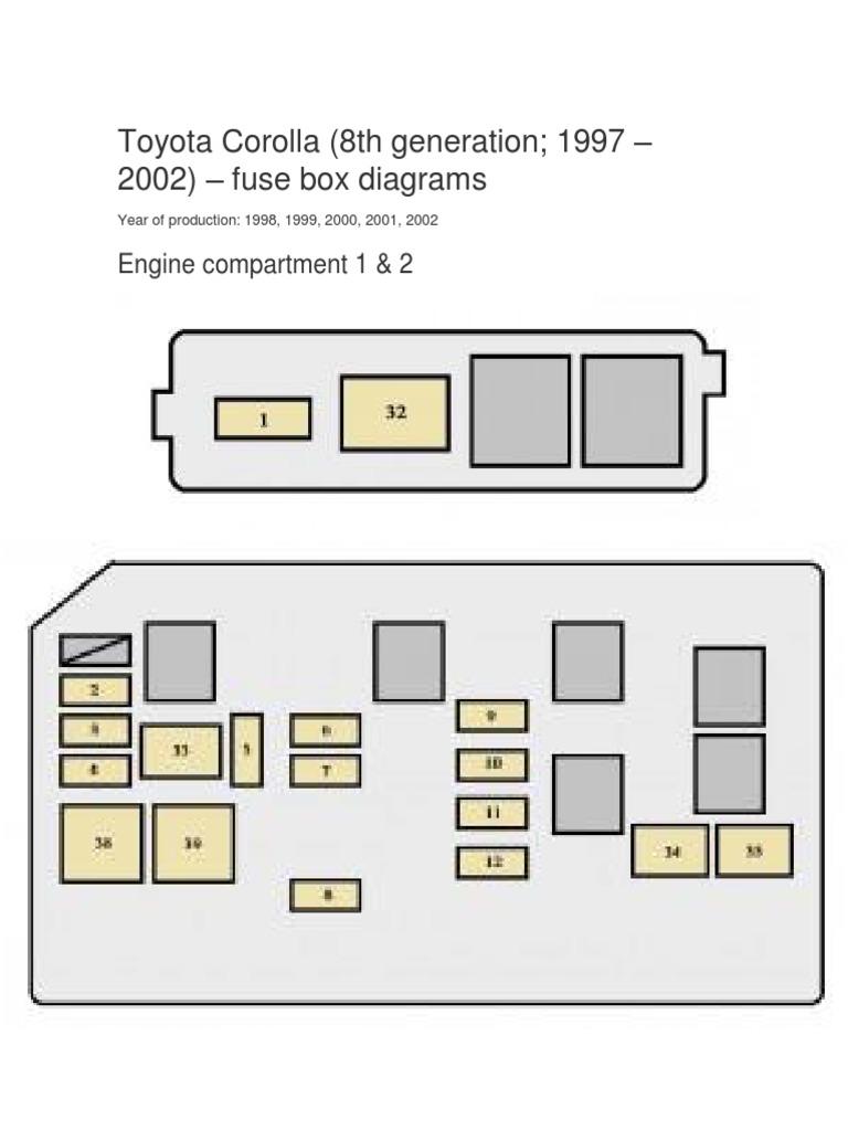 [DIAGRAM_38ZD]  Toyota Corolla 1997-2002 Sapito Diagrama Electrico Fusilera Ingles | Fuel  Injection | Fuse (Electrical) | 1997 Toyota Corolla Fuse Box |  | Scribd