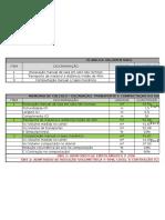 Logistica e Finanças Dimensionamento