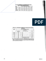 Wind Speed Conversion Factors ASCE 37