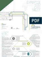 Tuatara Company Services Portfolio