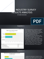 Music Industry Survey Results Analysis