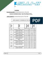 VAM Torque Table.pdf