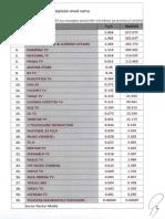 Lista Statiilor TV 21-01-2016 Pct III