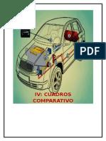 IV - Comparar Gnv Glp Gnc