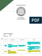 Pemetaan Materi Tematik 1-3