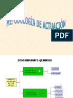 8. Contaminantes Quimicos 1