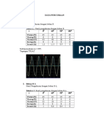 Data Percobaan p4 Bgz.docx