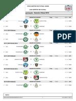 Copa Sertão de Futsal Sub20 - Tabela