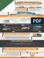 Como Dar Um Salto Tecnológico Para a Indústria 40