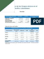 Estadísticas de la Grupos etnicos y población negra.docx