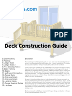 Software Deck Guide