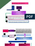 Diapositivas de Desnaturalización