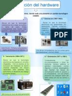 Evolucion del hardware.pptx