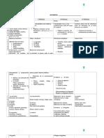 Formato Planeación Anual Matematicas, Lenguaje, c. Naturales c. Sociales