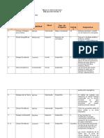 Tabla de especificaciones_Unidad 4 7º BASICO.doc