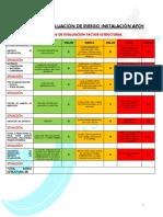 Plantillas Evaluación de Riesgo Instalación Afch