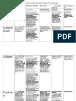 Sulfamidy i Antimikrobnye