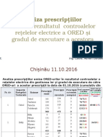 Analiza Prescriptiilor ORED 1.10.2016 (1)