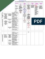 Le-projet-déroulé-3AP-N3-2012(1).doc