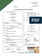 9 Fa Resumopaleoliticoneolitico 7a