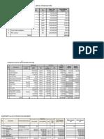 Bisnis Perkapalan - Financial Calculation Ship Repair Yard (1)