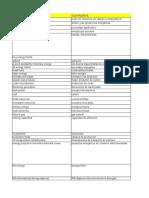 Glosario - Edición de Textos Chaudhry Flores Muro Ravello
