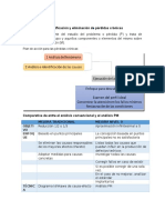 Análisis Para La Identificación y Eliminación de Pérdidas Crónicas