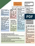Komponen Strategi Audit Pendahuluan