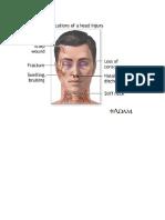 Indication of Head Injury