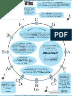 0107circleoffifths.pdf