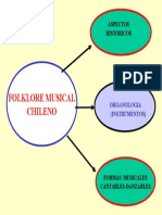1. Folklore Musical Chileno Campos