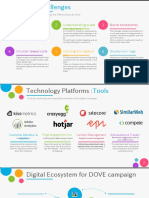 HUL_IT_Challenges + Metrics + Timeline + Innovation