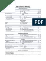 OECD Greece 2016 Economic Survey Basic Stats