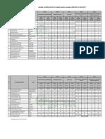 Jadwal Tutorial Blok D.2 Reguler (29September2016)