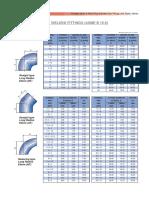 CATALOG BUTT WELDED FITTINGS (ASME B 16.9).pdf