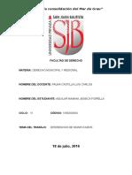 Proyeccion Social de Derecho Municipal
