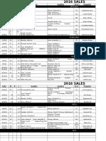 October 2016 Hamilton home sales