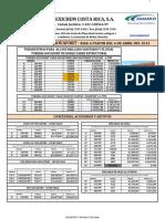 Lista de Precios Novafort y Novaloc 6 de ABRIL 2015