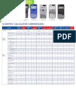 Comparison Chart.pdf